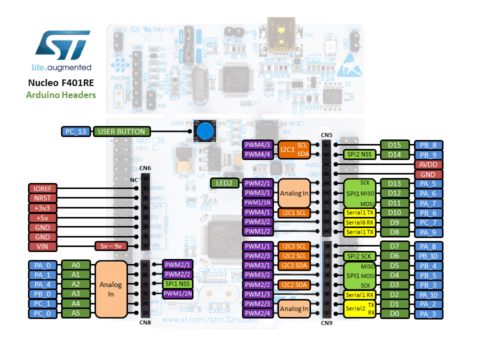 NUCLEO-F401RE-extension-arduino