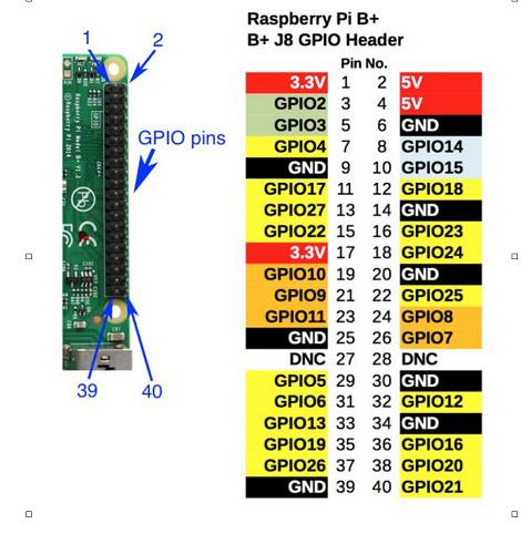 gpio-Raspberry-Pi-3—Model-B+