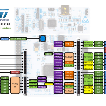 nucleo_f411re_arduino
